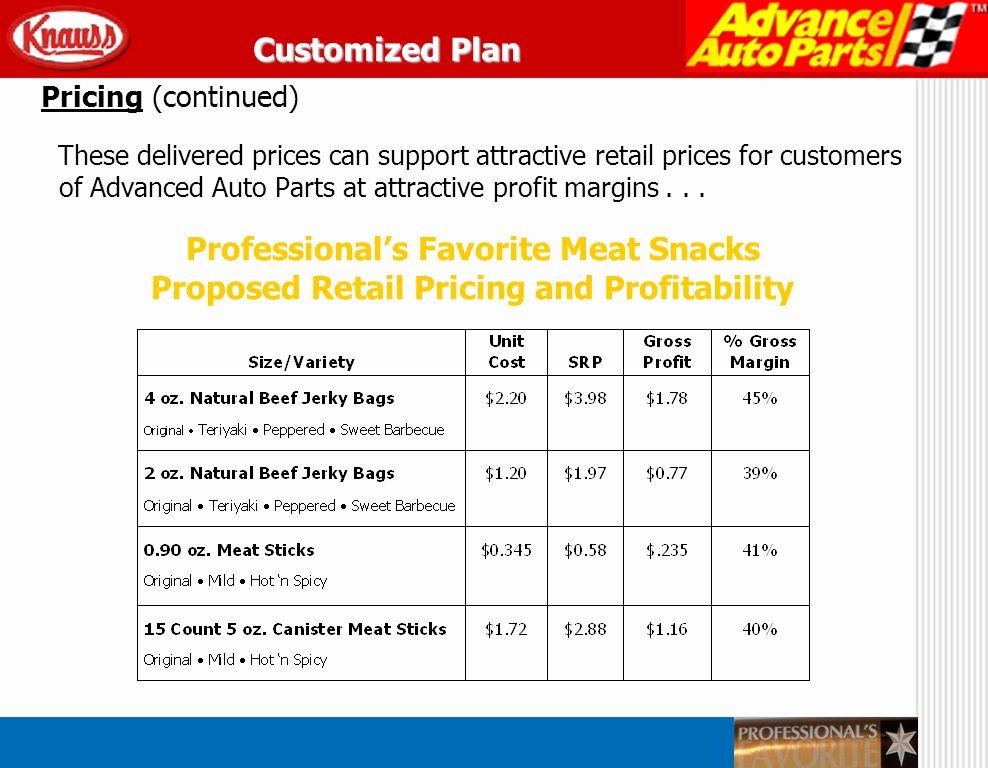Pricing (continued) These delivered prices permit a substantial retail price advantage versus the national brands currently stocked by Advance Auto Parts, with the added benefit of superior product quality...