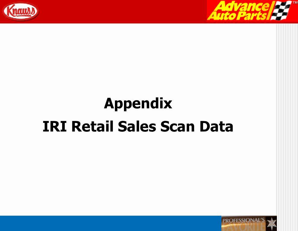 Appendix IRI Retail Sales Scan Data