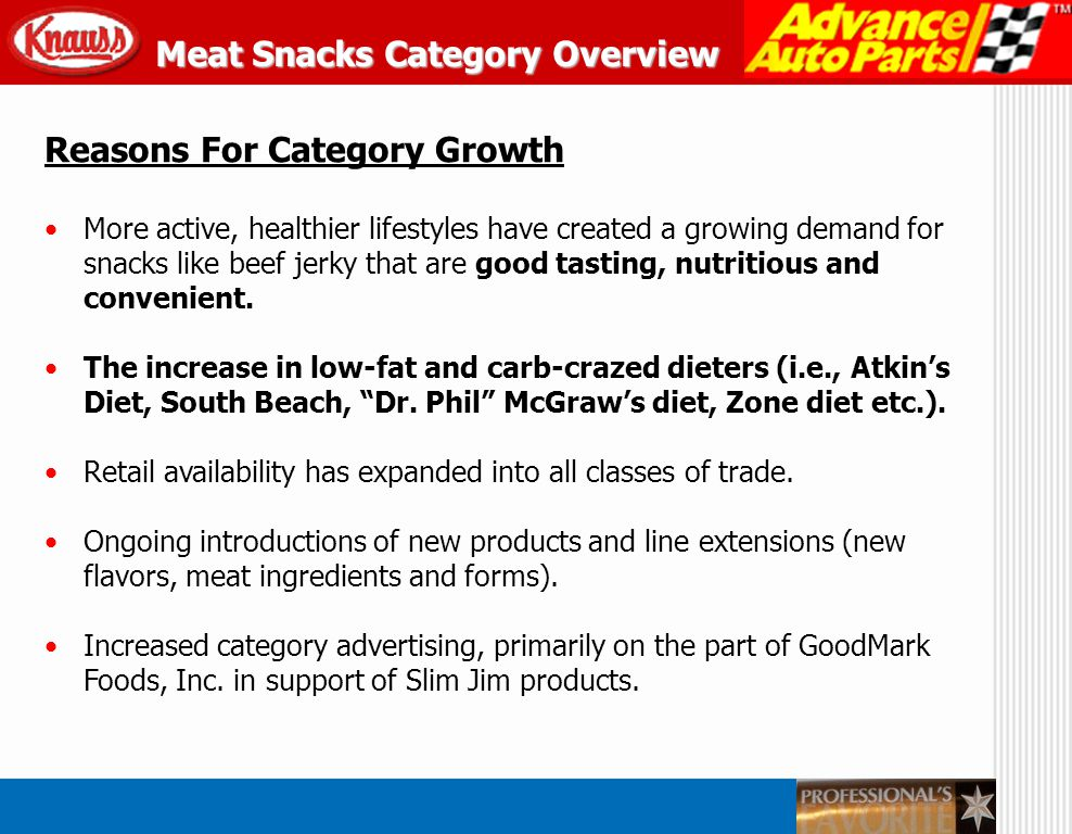Meat Snacks by Outlet Type -% Dollar Share Source: Snack Food Association, Information Resources, Inc.