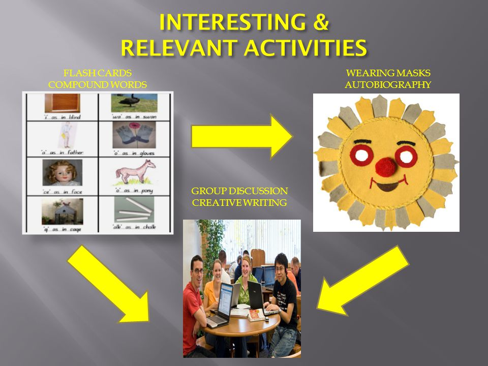 INTERESTING & RELEVANT ACTIVITIES FLASH CARDS COMPOUND WORDS WEARING MASKS AUTOBIOGRAPHY GROUP DISCUSSION CREATIVE WRITING