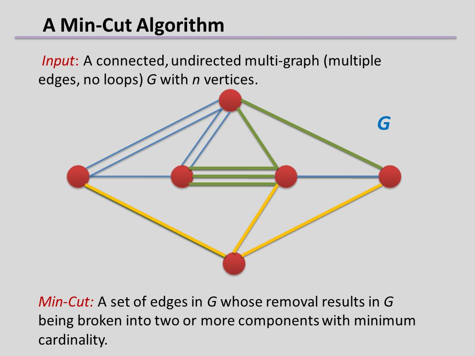 A Min-Cut Algorithm Input: A connected, undirected multi-graph (multiple edges, no loops) G with n vertices. G Min-Cut: A set of edges in G whose remo