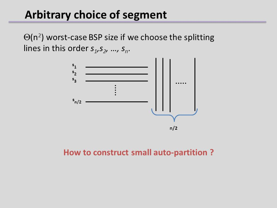 Arbitrary choice of segment (n 2 ) worst-case BSP size if we choose the splitting lines in this order s 1,s 2, …, s n. s1s1 s2s2 s3s3 s n/2 n/2 How to