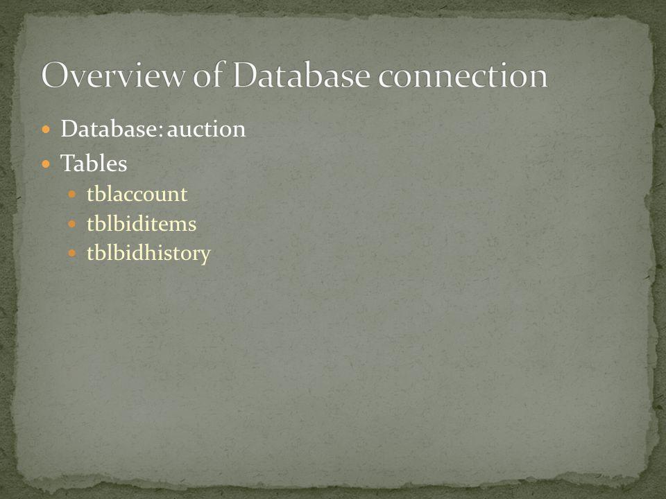 Database: auction Tables tblaccount tblbiditems tblbidhistory