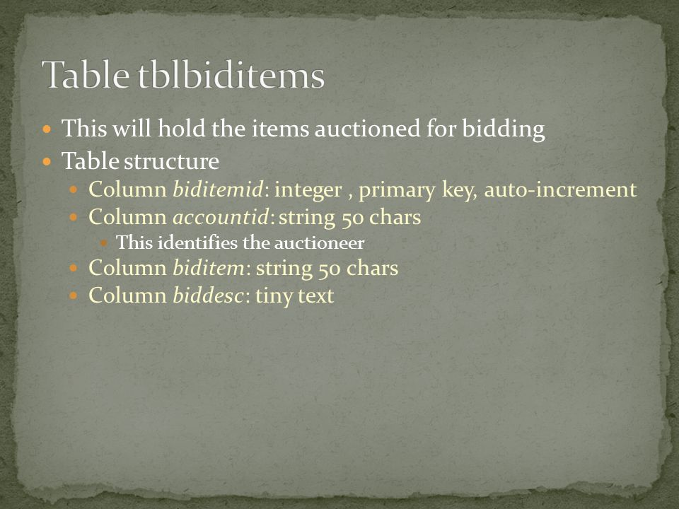 This will hold the items auctioned for bidding Table structure Column biditemid: integer, primary key, auto-increment Column accountid: string 50 chars This identifies the auctioneer Column biditem: string 50 chars Column biddesc: tiny text