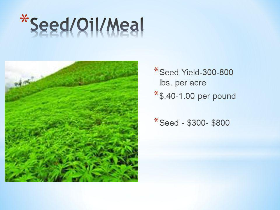 * Seed Yield-300-800 lbs. per acre * $.40-1.00 per pound * Seed - $300- $800
