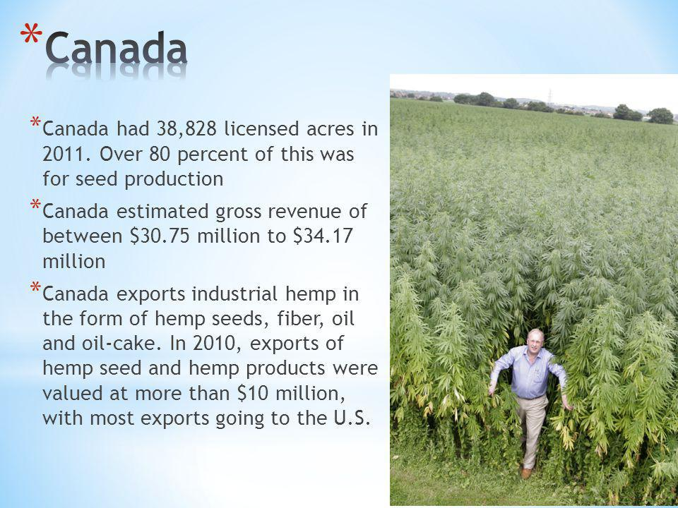 * Canada had 38,828 licensed acres in 2011.
