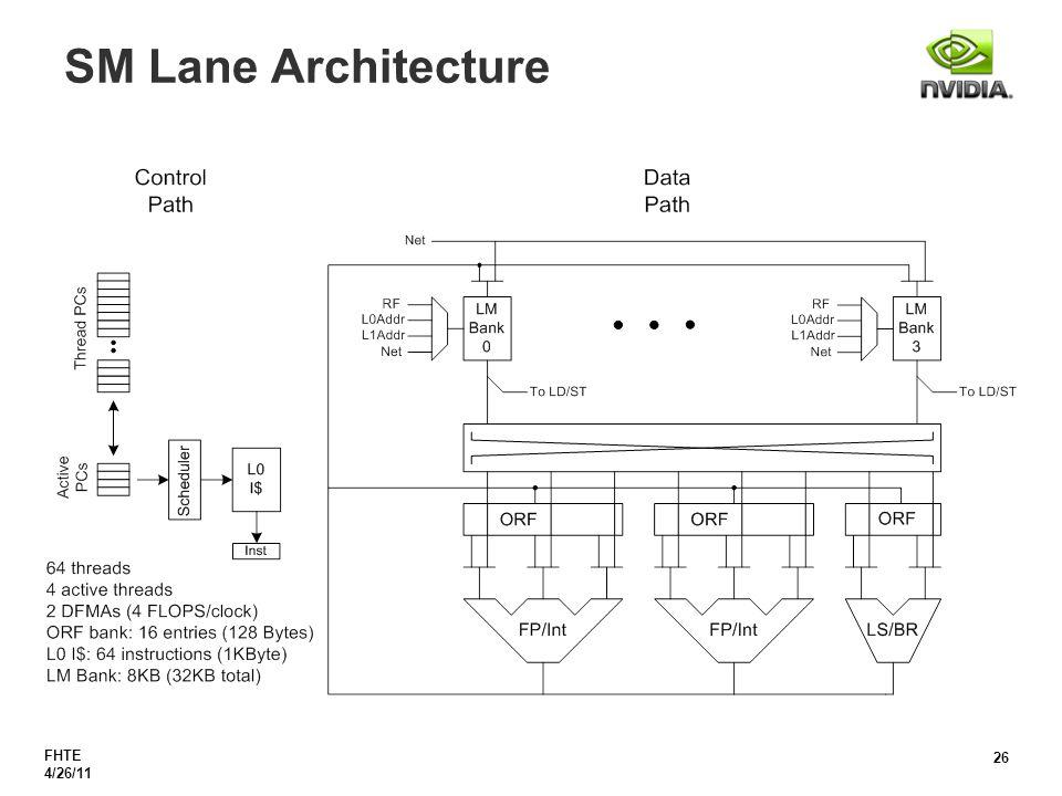 FHTE 4/26/11 26 SM Lane Architecture