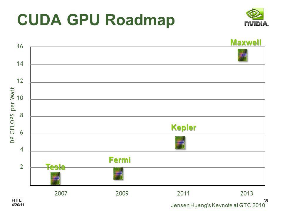 FHTE 4/26/11 35 CUDA GPU Roadmap 16 2 4 6 8 10 12 14 DP GFLOPS per Watt 2007200920112013 Tesla Fermi Kepler Maxwell Jensen Huangs Keynote at GTC 2010
