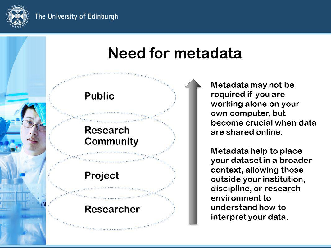 Need for metadata Public Research Community Project Researcher Metadata may not be required if you are working alone on your own computer, but become crucial when data are shared online.