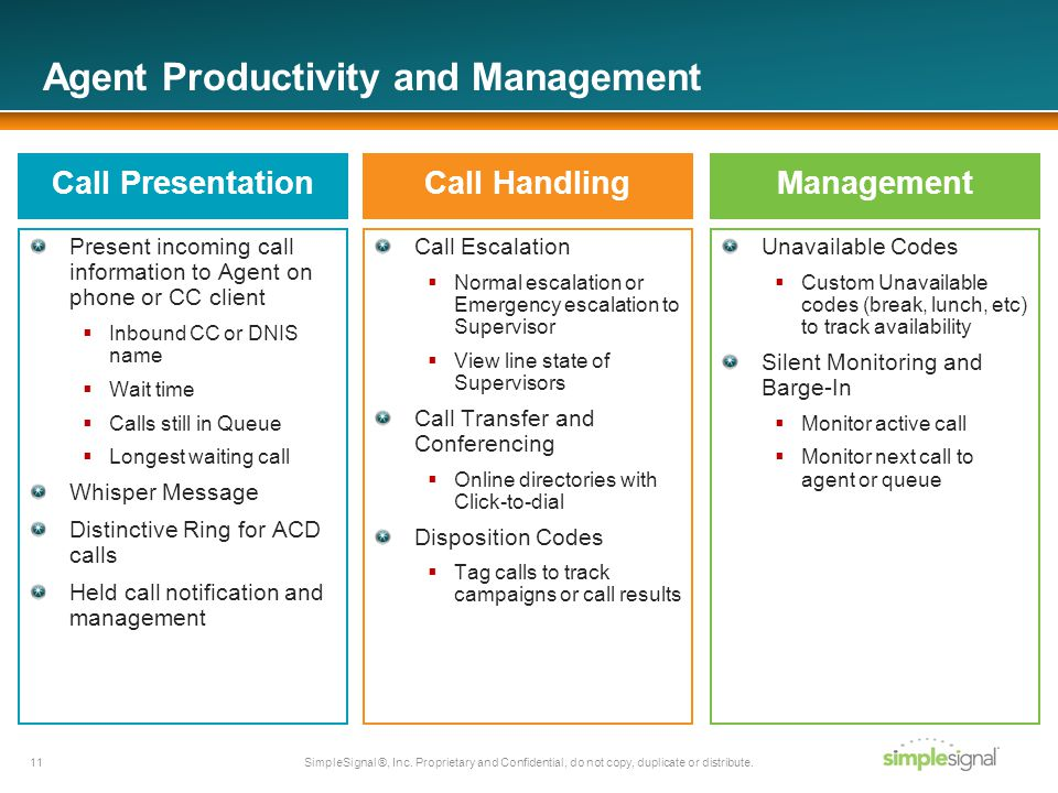 Agent Productivity and Management Present incoming call information to Agent on phone or CC client Inbound CC or DNIS name Wait time Calls still in Queue Longest waiting call Whisper Message Distinctive Ring for ACD calls Held call notification and management Call Escalation Normal escalation or Emergency escalation to Supervisor View line state of Supervisors Call Transfer and Conferencing Online directories with Click-to-dial Disposition Codes Tag calls to track campaigns or call results Call PresentationCall Handling Unavailable Codes Custom Unavailable codes (break, lunch, etc) to track availability Silent Monitoring and Barge-In Monitor active call Monitor next call to agent or queue Management SimpleSignal ®, Inc.
