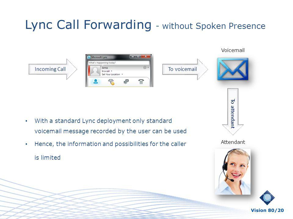 Lync Call Forwarding - without Spoken Presence To voicemail To attendant Incoming Call Voicemail Attendant With a standard Lync deployment only standa