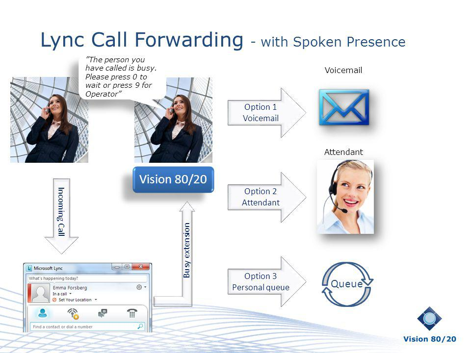 Lync Call Forwarding - with Spoken Presence Vision 80/20 Voicemail Attendant Incoming Call Option 1 Voicemail Option 2 Attendant Queue Option 3 Person