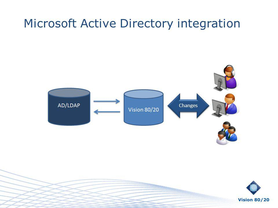 Microsoft Active Directory integration Changes