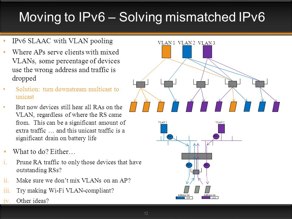 12 IPv6 SLAAC with VLAN pooling Where APs serve clients with mixed VLANs, some percentage of devices use the wrong address and traffic is dropped Solu