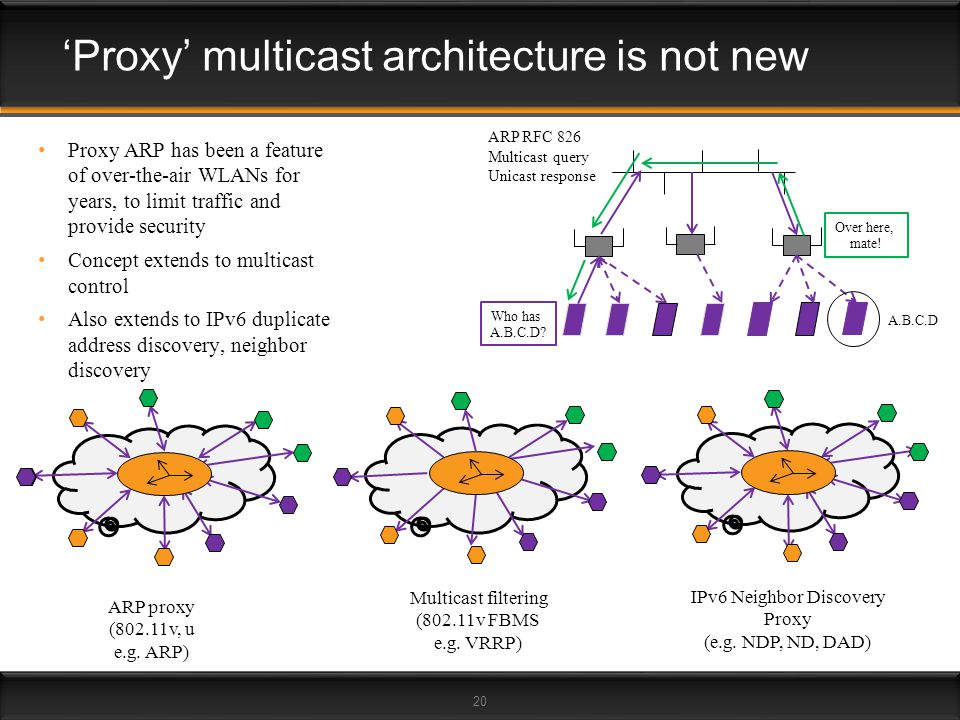 20 Proxy multicast architecture is not new Proxy ARP has been a feature of over-the-air WLANs for years, to limit traffic and provide security Concept