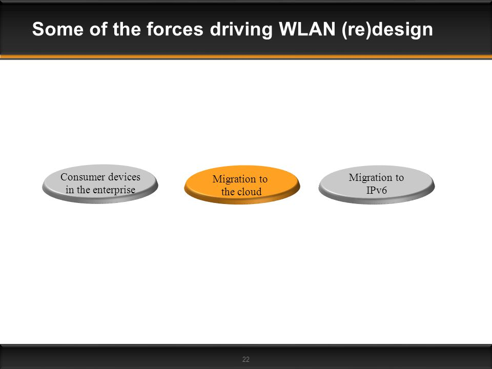 22 Some of the forces driving WLAN (re)design Migration to the cloud Consumer devices in the enterprise Migration to IPv6
