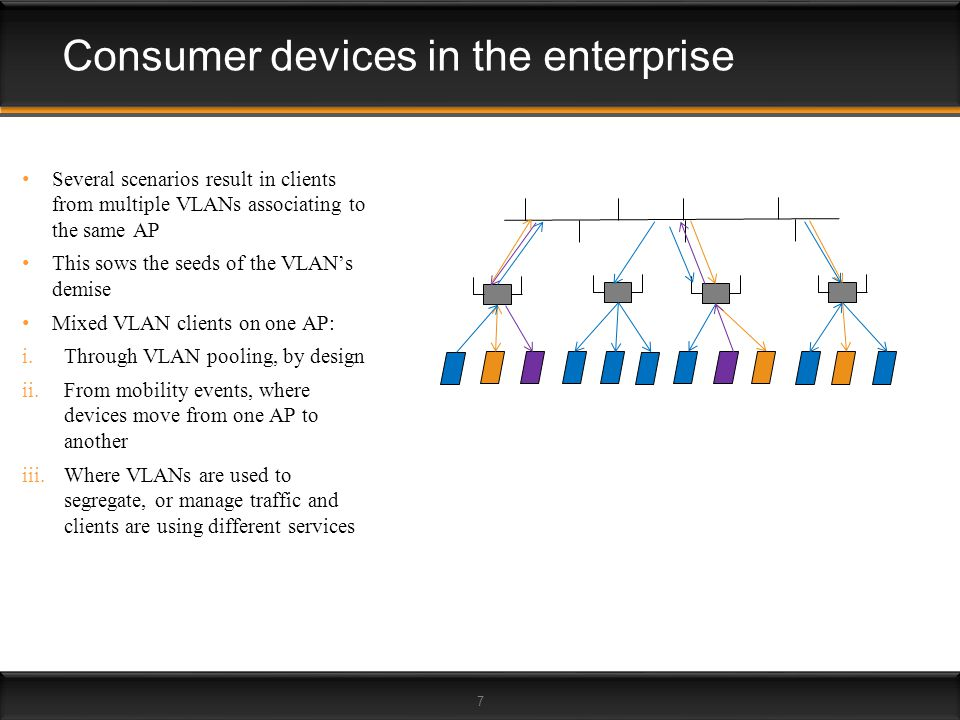 7 Consumer devices in the enterprise Several scenarios result in clients from multiple VLANs associating to the same AP This sows the seeds of the VLA