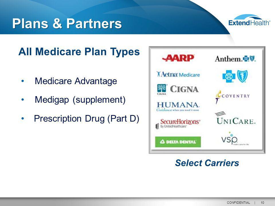 10CONFIDENTIAL | Plans & Partners All Medicare Plan Types Medicare Advantage Medigap (supplement) Prescription Drug (Part D) Select Carriers