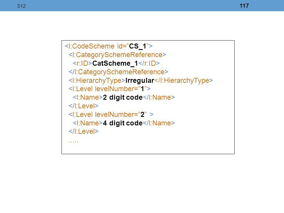 CatScheme_1 Irregular 2 digit code 4 digit code..... S12 117
