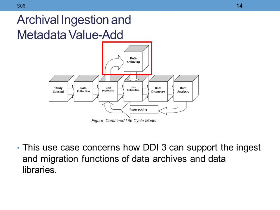 Archival Ingestion and Metadata Value-Add This use case concerns how DDI 3 can support the ingest and migration functions of data archives and data li