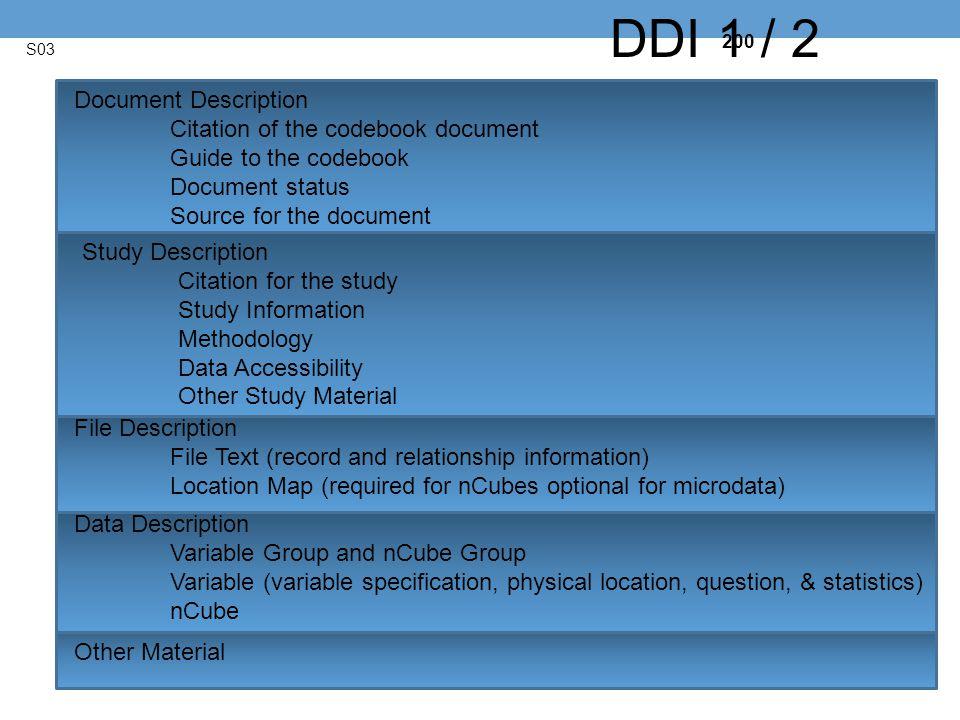 S03 200 DDI 1 / 2 Document Description Citation of the codebook document Guide to the codebook Document status Source for the document Study Descripti