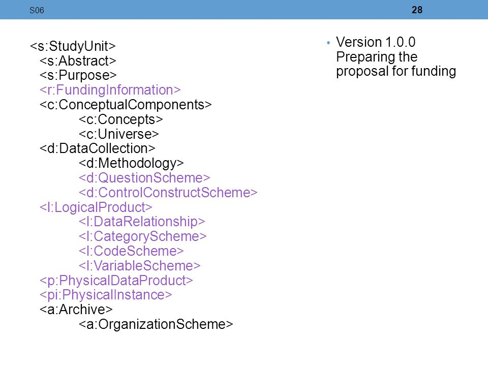 Version 1.0.0 Preparing the proposal for funding S06 28