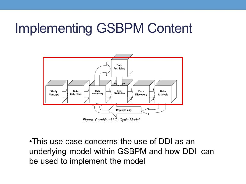 Implementing GSBPM Content This use case concerns the use of DDI as an underlying model within GSBPM and how DDI can be used to implement the model