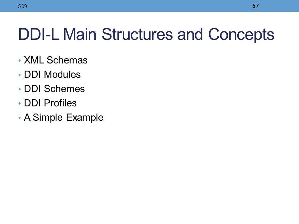DDI-L Main Structures and Concepts XML Schemas DDI Modules DDI Schemes DDI Profiles A Simple Example S09 57