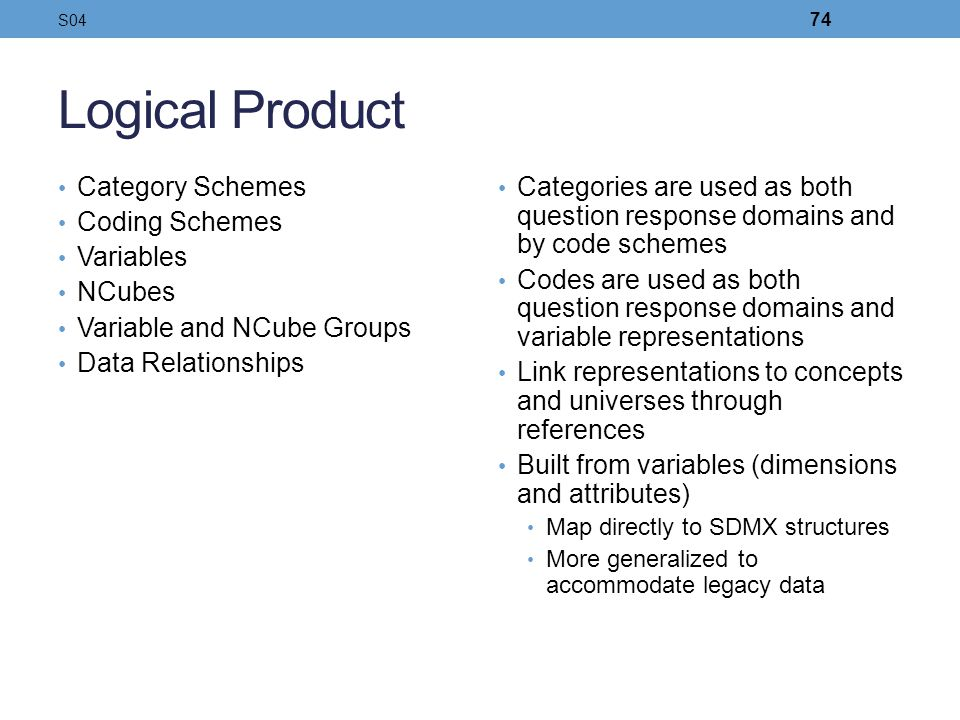 Logical Product Category Schemes Coding Schemes Variables NCubes Variable and NCube Groups Data Relationships Categories are used as both question res
