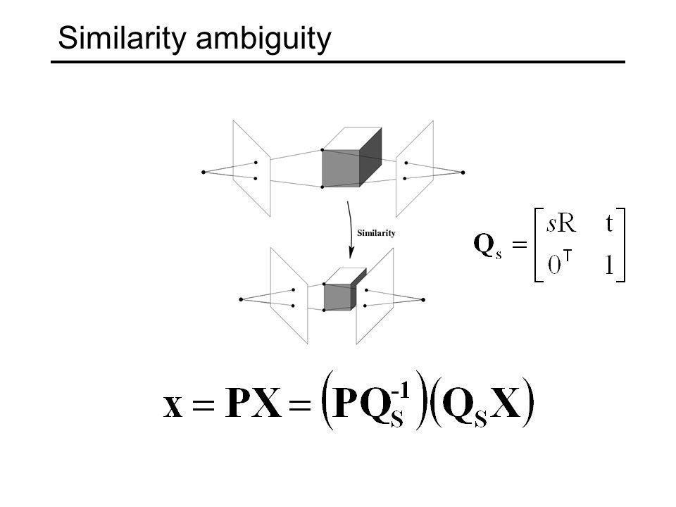 Similarity ambiguity
