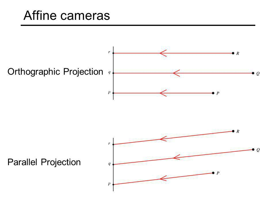 Orthographic Projection Parallel Projection Affine cameras