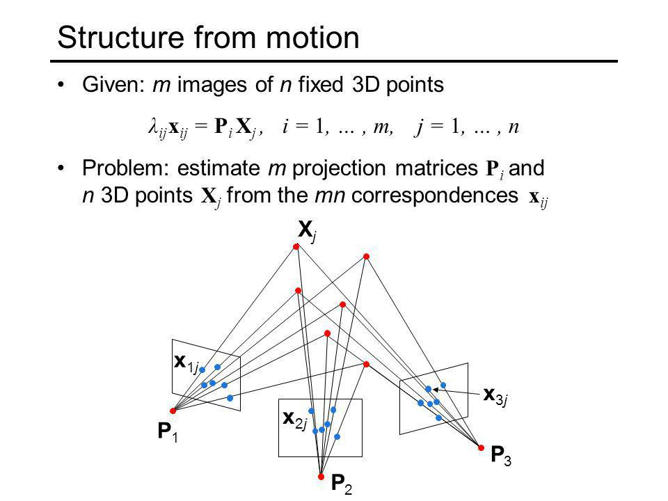 Structure from motion Given: m images of n fixed 3D points λ ij x ij = P i X j, i = 1, …, m, j = 1, …, n Problem: estimate m projection matrices P i a