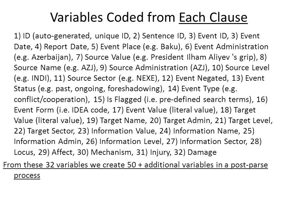Variables Coded from Each Clause 1) ID (auto-generated, unique ID, 2) Sentence ID, 3) Event ID, 3) Event Date, 4) Report Date, 5) Event Place (e.g.