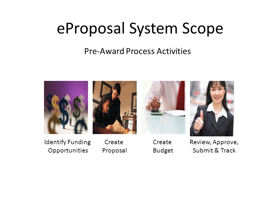 eProposal System Scope 4 Pre-Award Process Activities Identify Funding Opportunities Create Proposal Create Budget Review, Approve, Submit & Track