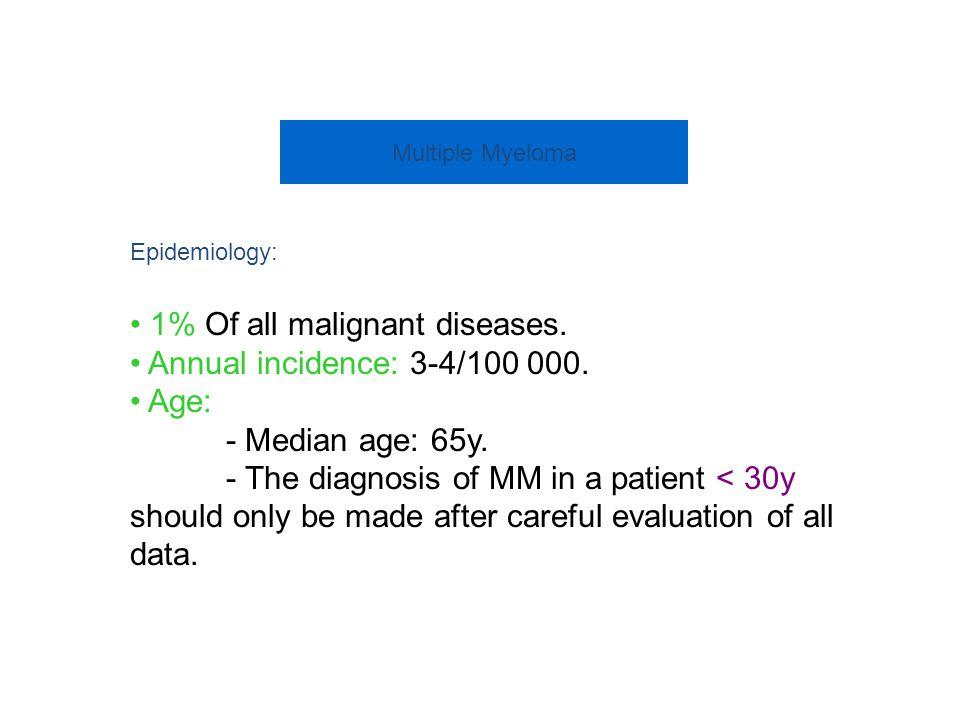 Immunophenotyping: CD 38 +ve. CD 19, 20, 22 -ve. Intracytoplasmic Ig +ve. sIg -ve. MULTIPLE MYELOMA