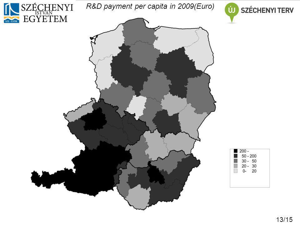 R&D payment per capita in 2009(Euro) 13/15