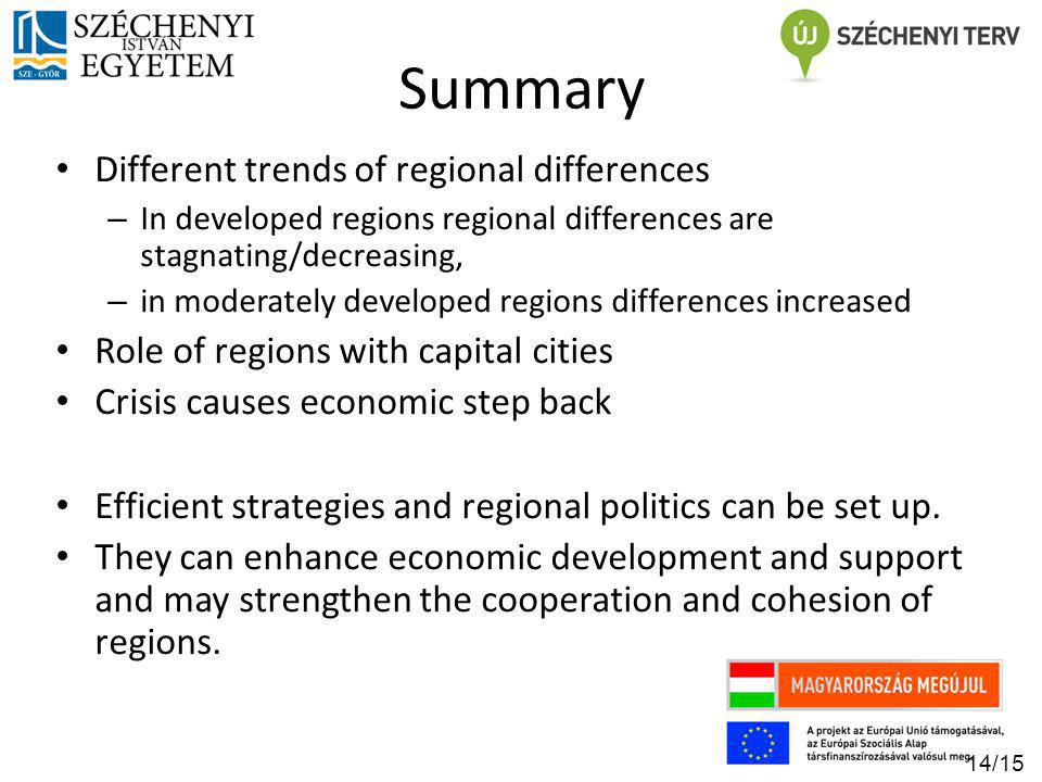 Summary Different trends of regional differences – In developed regions regional differences are stagnating/decreasing, – in moderately developed regions differences increased Role of regions with capital cities Crisis causes economic step back Efficient strategies and regional politics can be set up.