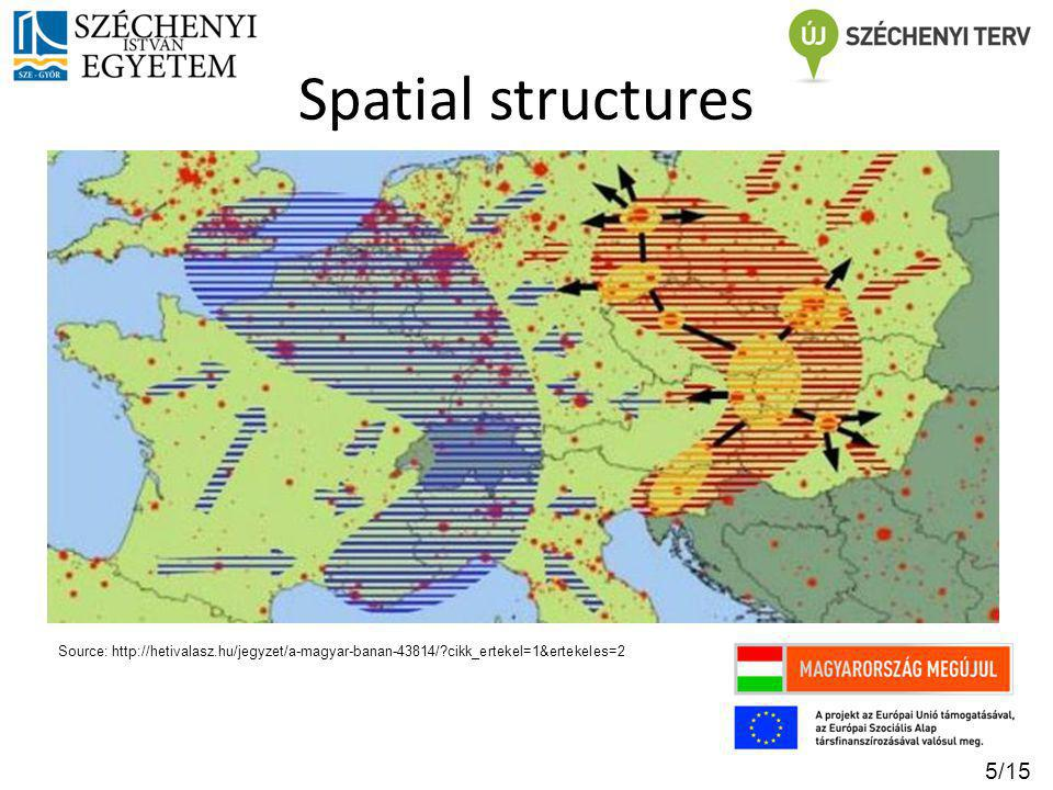 Spatial structures Source: http://hetivalasz.hu/jegyzet/a-magyar-banan-43814/ cikk_ertekel=1&ertekeles=2 5/15