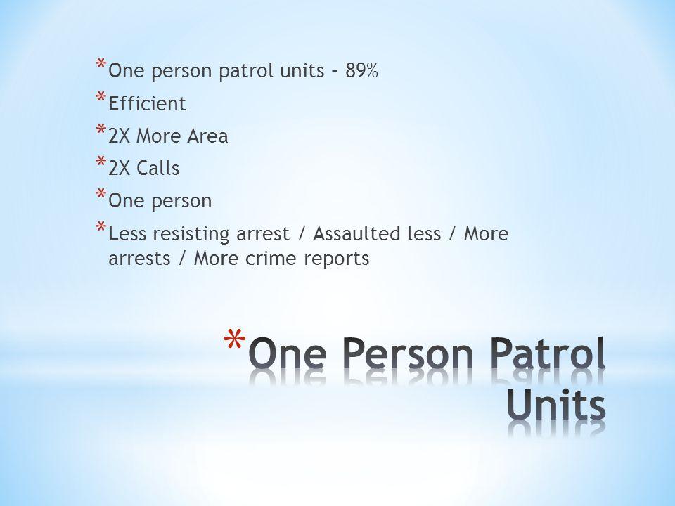 * One person patrol units – 89% * Efficient * 2X More Area * 2X Calls * One person * Less resisting arrest / Assaulted less / More arrests / More crim