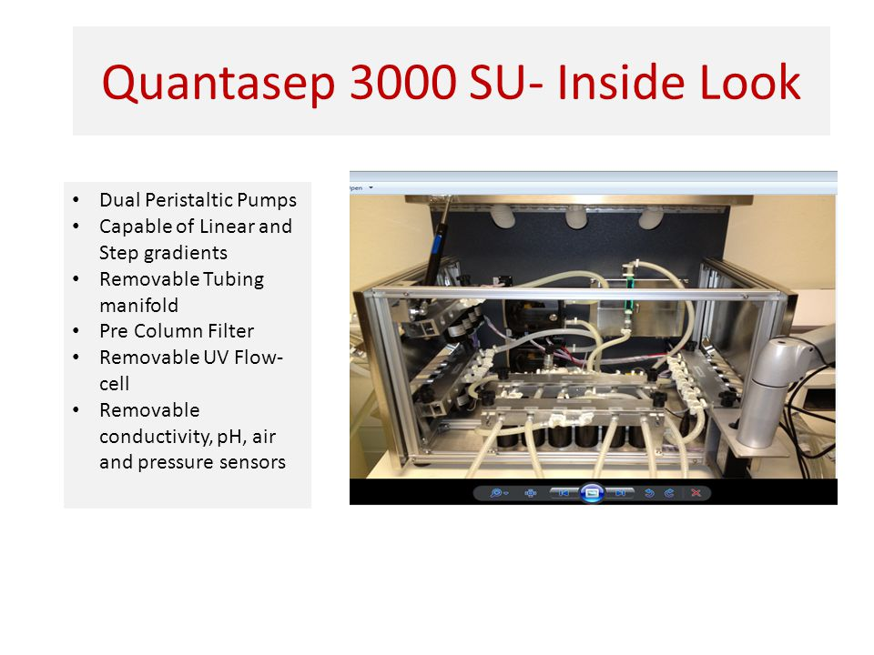 Quantasep 3000 SU- Inside Look Dual Peristaltic Pumps Capable of Linear and Step gradients Removable Tubing manifold Pre Column Filter Removable UV Flow- cell Removable conductivity, pH, air and pressure sensors