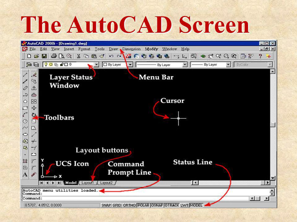 The AutoCAD Screen
