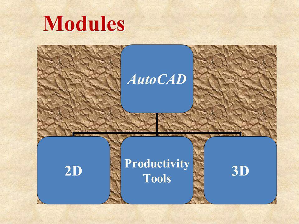 Modules AutoCAD 2D Productivity Tools 3D