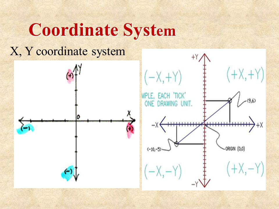 Coordinate Syst em X, Y coordinate system