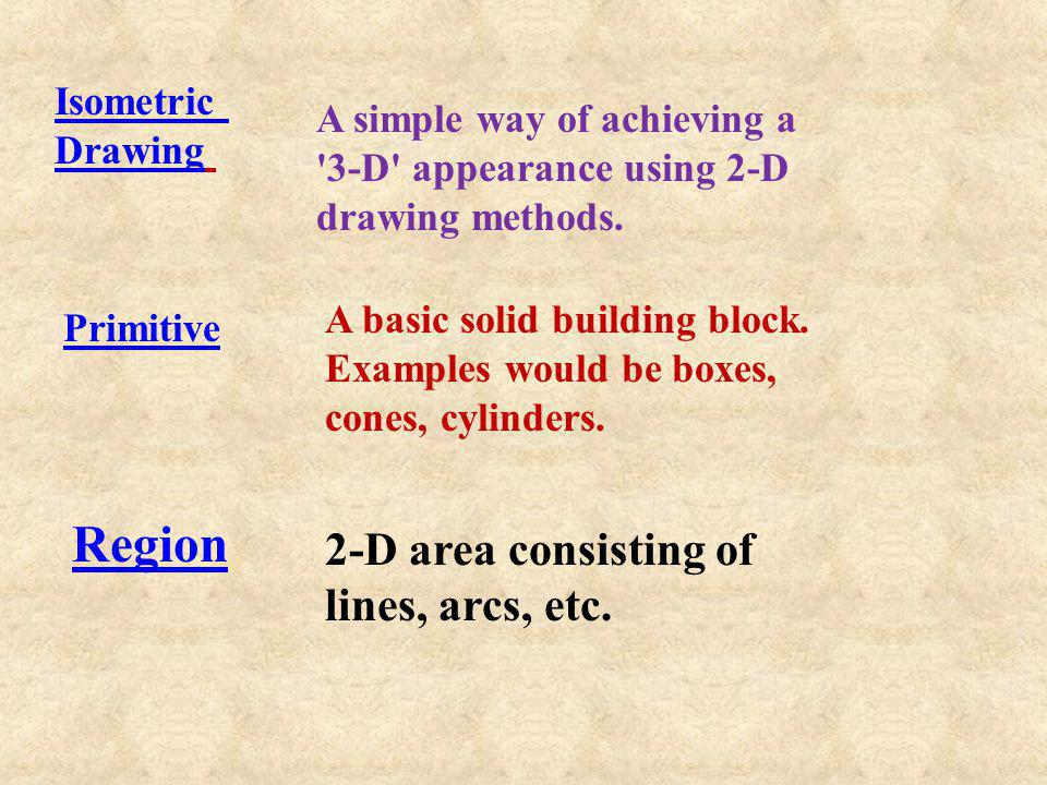 A simple way of achieving a '3-D' appearance using 2-D drawing methods. Isometric Drawing A basic solid building block. Examples would be boxes, cones