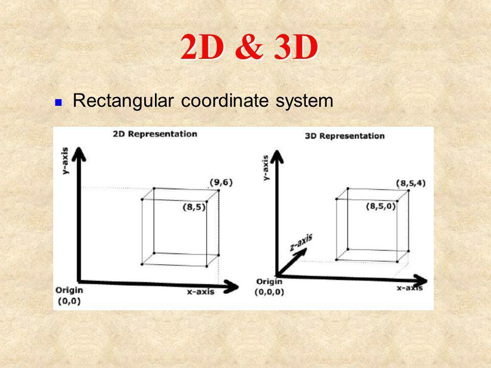 2D & 3D Rectangular coordinate system