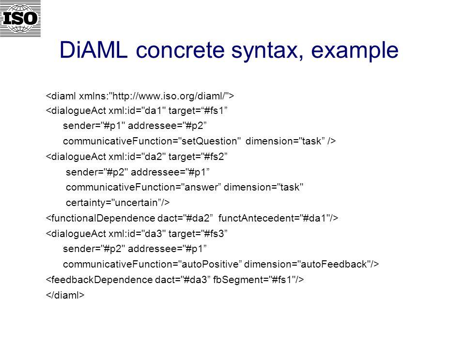 DiAML concrete syntax, example <dialogueAct xml:id= da1 target=#fs1 sender= #p1 addressee= #p2 communicativeFunction= setQuestion dimension= task /> <dialogueAct xml:id= da2 target= #fs2 sender= #p2 addressee= #p1 communicativeFunction= answer dimension= task certainty= uncertain/> <dialogueAct xml:id= da3 target= #fs3 sender= #p2 addressee= #p1 communicativeFunction= autoPositive dimension= autoFeedback />