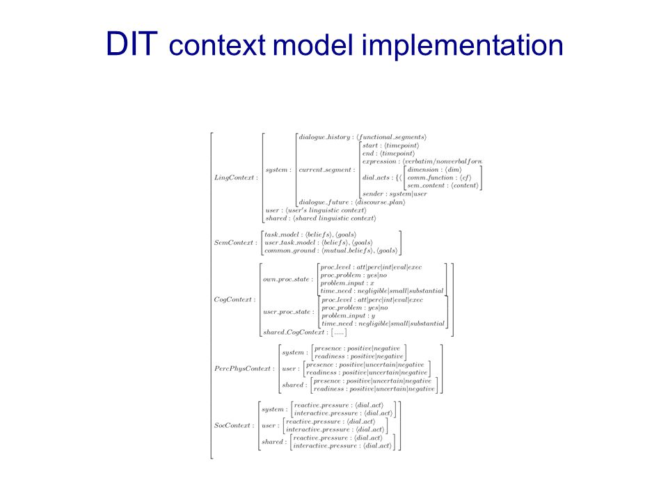 DIT context model implementation