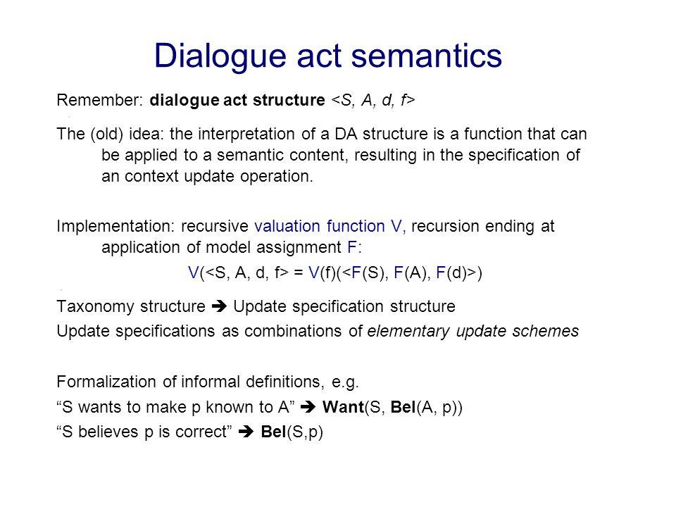 Dialogue act semantics Remember: dialogue act structure.