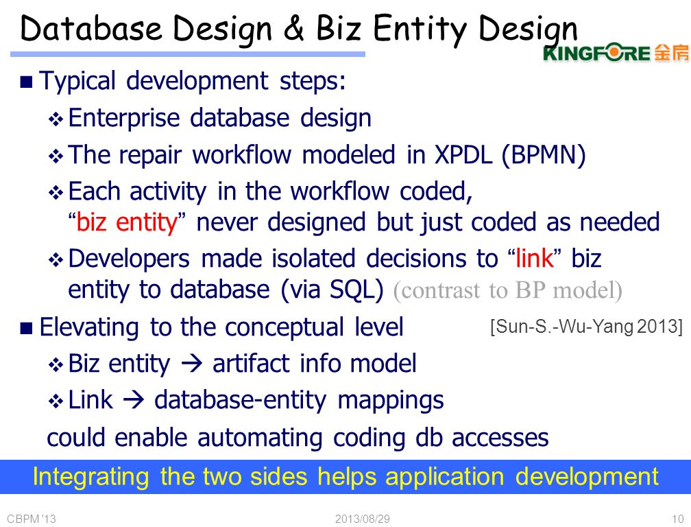 Typical development steps: Enterprise database design The repair workflow modeled in XPDL (BPMN) Each activity in the workflow coded, biz entity never designed but just coded as needed Developers made isolated decisions to link biz entity to database (via SQL) (contrast to BP model) Elevating to the conceptual level Biz entity artifact info model Link database-entity mappings could enable automating coding db accesses 2013/08/29CBPM 1310 Integrating the two sides helps application development [Sun-S.-Wu-Yang 2013] Database Design & Biz Entity Design