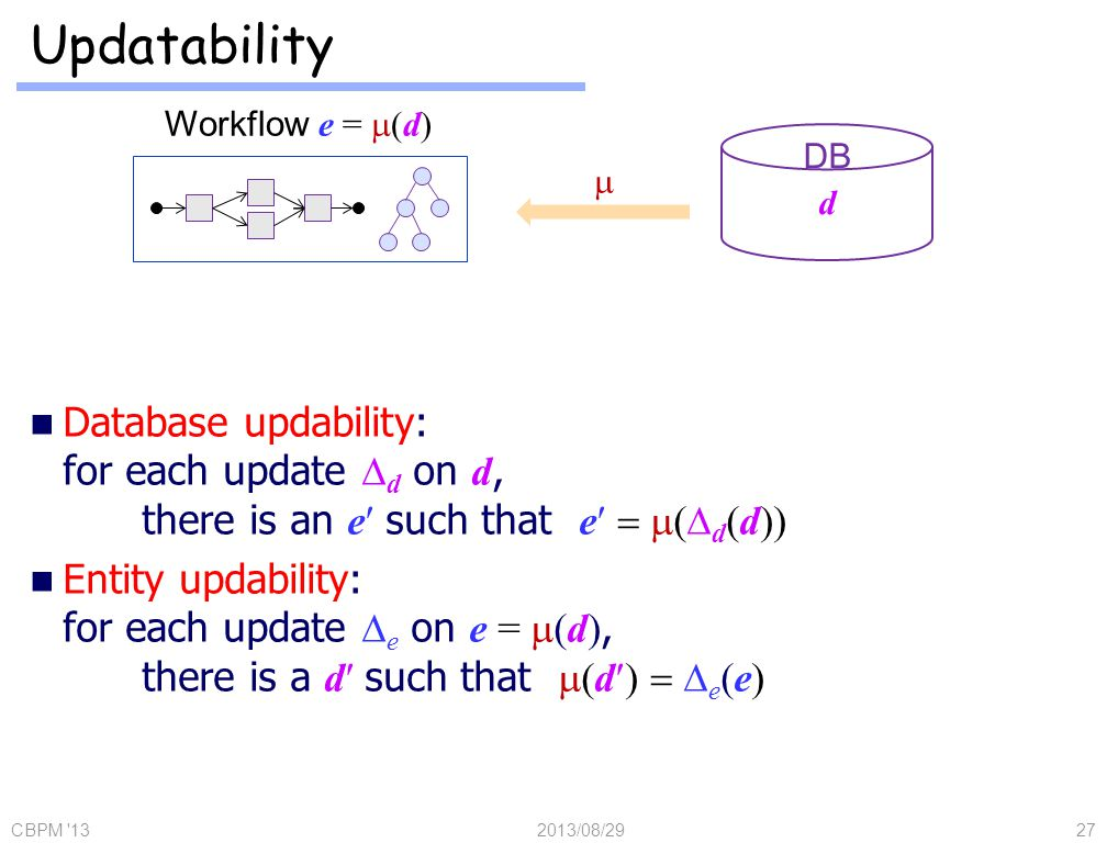 Database updability: for each update d on d, there is an e such that e d d Entity updability: for each update e on e = d, there is a d such that d e e Updatability 2013/08/29CBPM 1327 Workflow e = d DB d